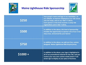 Suggested MLR Sponsor Levels